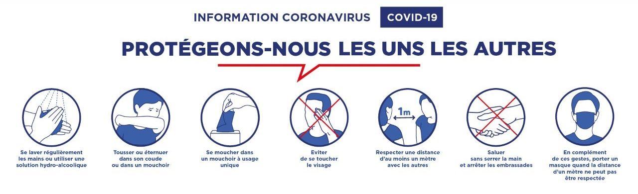 Covid - gestes Barrière Gouv
